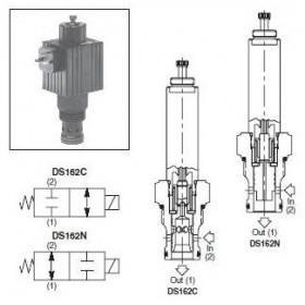 2/2-ventil El-styrd NO 75L/min Kavitet C16-2